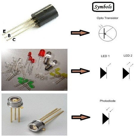01-opto electronic devices-components of opto electronic devices-opto transistor-LED-Photodiode