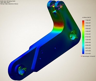 Linear static stress analysis, Factor of safety calculation, Roll spring carrier study