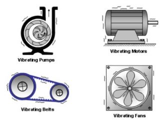 01-mechanical vibration-machine vibration-examples-industrial machine vibrations-automobile vibration-guitar vibration