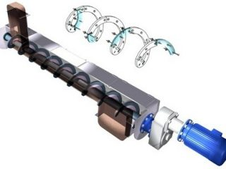 Screw Conveyor design calculation - Screw conveyor power calculation - Screw Conveyor efficiency