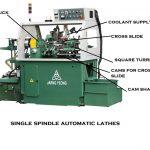 Single Spindle Automatic Lathe | Construction and Working of Single Spindle Automatic Lathe