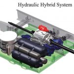 Hydraulic Hybrid Vehicles | Hydraulic Engines | Hydraulic Hybrid Technology | Hydraulic Hybrid System For Four Wheeler | Series And Parallel Hydraulic Hybrid Power Train
