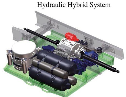 hydraulic hybrid system-Hydraulic hybrid vehicles-HHV-hydraulic motors to power wheels-accumulators to store the pressurized fluid nitrogen gas