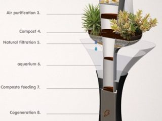 01-Interior Farming-indoor homefarmer-air purification system-indoor cultivation-fresh air and light production