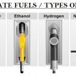 Engine Combustion and Fuel Properties | Types of Auto Engine Fuels | Calorific Value of Fuels