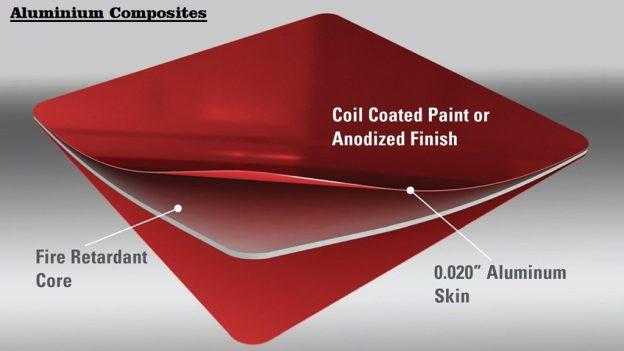 25c7f 01 what is a composite material aluminium composites Basics Of Composite Materials Composites composite materials