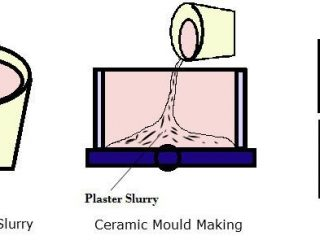30339 01 ceramic mould casting ceramic moulding processes ceramic mold making baseboard moulding Manufacturing Engineering Plaster mould casting