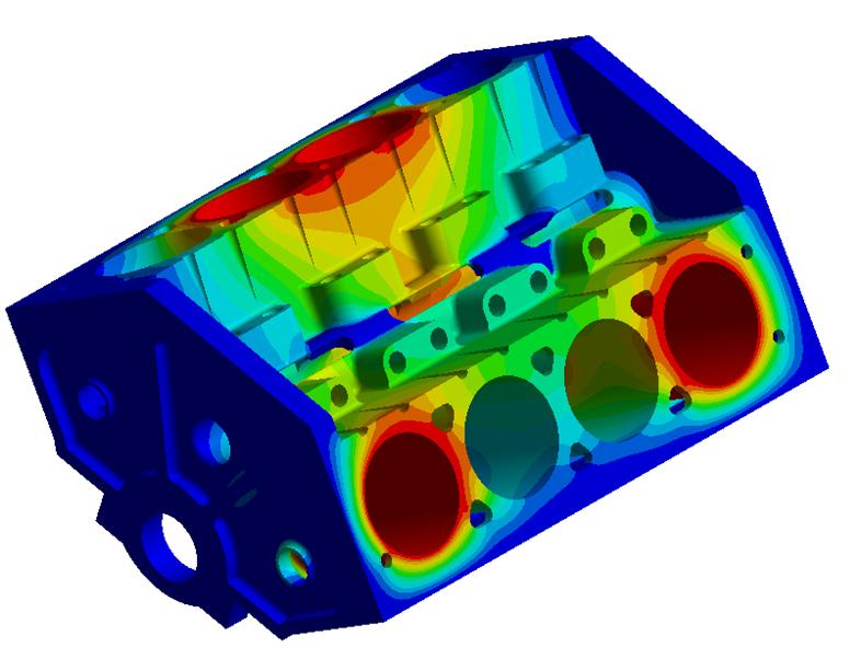 32e56 01 fea non linear structural analysis types of finite element methods different types of analysis FEA TYPES OF FEA SIMULATION MODELS