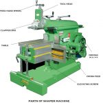 Principle Parts of a Shaper Machine | Shaper Machine Mechanism