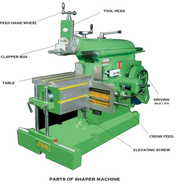 36011 01 parts of shaper machine shaper machine components of a shaper Manufacturing Engineering shaper machine