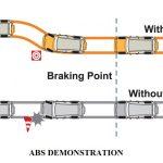 Antilock or Antiskid Device | Anti-lock Breaking System