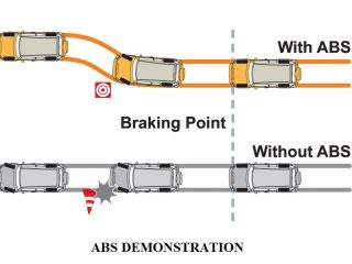 36dec 01 anti lock breaking system abs demonstration Anti-lock Breaking System Automobile Engineering antilock breaking system