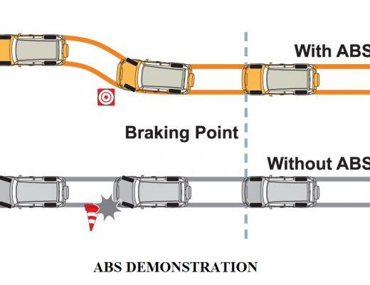 36dec 01 anti lock breaking system abs demonstration Anti-lock Breaking System Automobile Engineering antilock breaking system