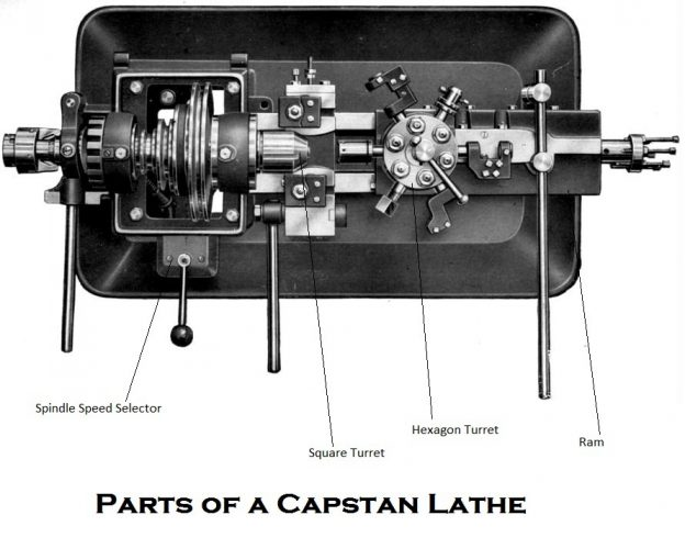 3c362 01 capstan lathe automatic lathe engine lathe capstan lathe block diagram Manufacturing Engineering capston lathe