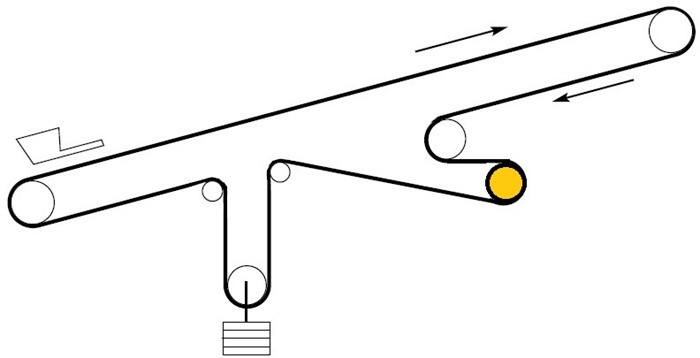 01-belt conveyor for mining-belt conveyor gantry- belt conveyor head pulley-belt conveyor length