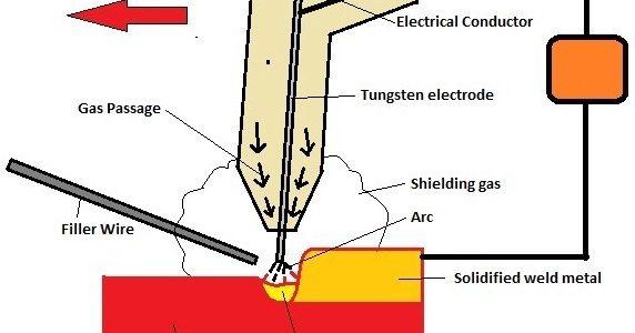 41233 01 tig welding gtaw welding non consumable electrode inert gas welding Arc welding electrodes Manufacturing Engineering TIG Welding
