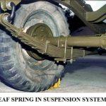 Spring Suspension System in Automobile | Leaf Spring Suspension System | Leaf, Coil and Torsion Springs in Suspension System