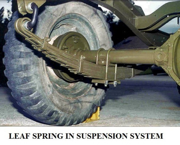 49ac4 01 leaf spring in suspension system suspension system leaf spings ADVANTAGES OF SPRINGS IN SUSPENSION SYSTEM Automobile Engineering Spring suspension system
