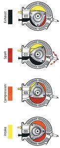 4fabe 01 wankel engine cycle1