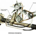 Power Steering | Electronic Power Steering