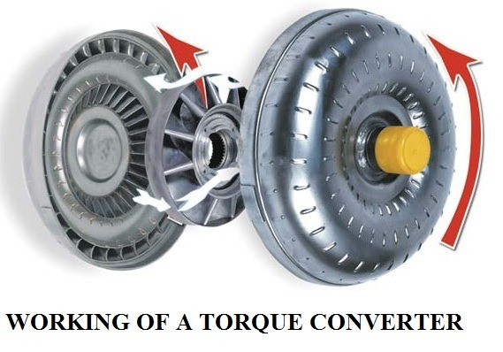 01-torque-converter-of-an-automobile-construction-and-working-of-a-torque-convertor-in-an-au.