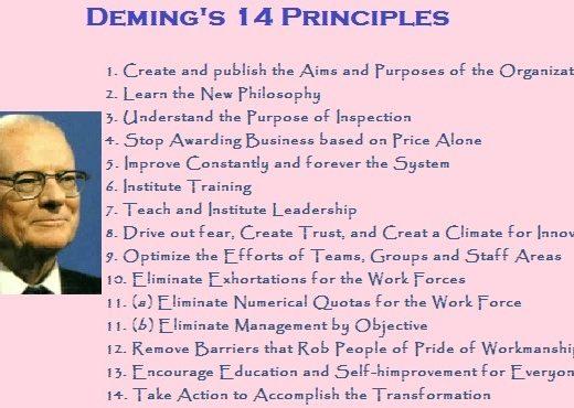 Deming Management Philosophy