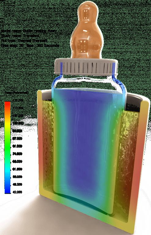 Transient thermal analysis, Frequency analysis, Buckling analysis