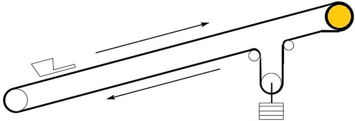 01-inclined belt conveyor-belt conveyor types-belt conveyor width- belt conveyor wide-belt conveyor weigh scales
