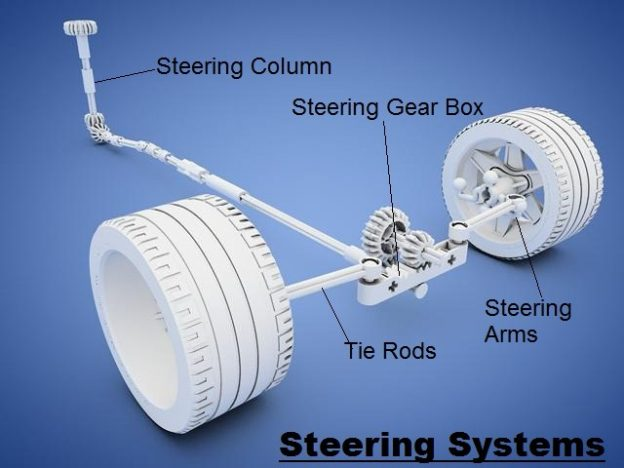 711c9 01 steering systems steering wheel parts rack and pinion steering systems electric power steering Latest Automobile Technology Steering Systems