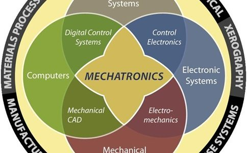 73d22 01whatismechatronicsintroductionmechanicalandeletronics Mechatronics Mechatronics Mechatronics / Introduction