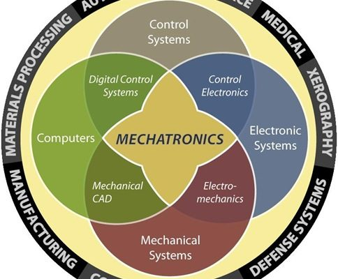 01-what is Mechatronics-Introduction-Mechanical and Eletronics