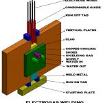 Welding Technology | Electro Gas Welding (EGW)