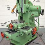 Slotting Machine | Mechanism of Feeding in a Slotter