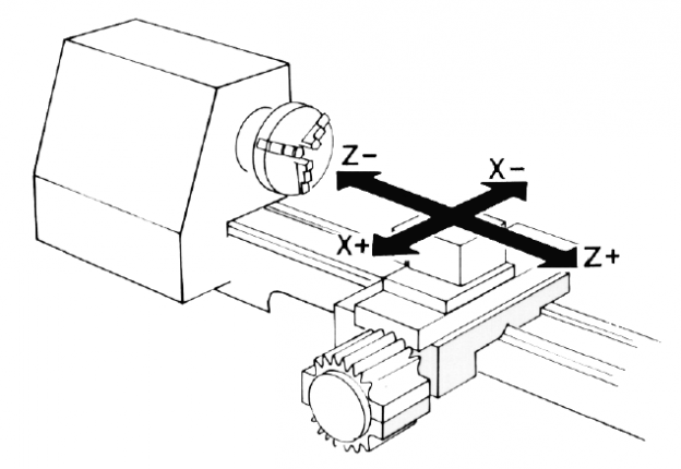 827f3 image 3 Axis Manufacturing Engineering