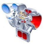 Turbo-Charger   What Is Turbo Charger   Super Charger   Functions Of Turbo Charger   Turbo Charger Parts