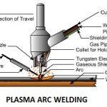 Plasma Arc Welding | Transferred Type Plasma Arc Welding | Non-transferred Type Plasma Arc Welding