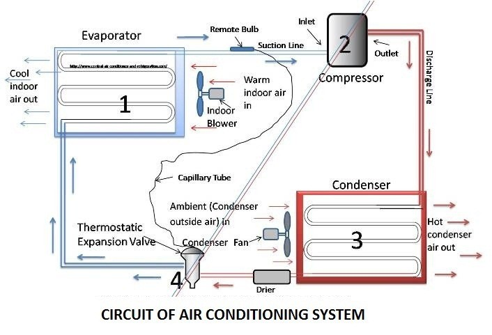 874b2 01 circuit of air conditioning system window air conditioning system air-conditioner circuit Thermal air conditioning system