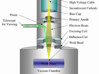 03-EBM-ElectronBeamMelting-rapid Prototyping-Weldingworkingmodel