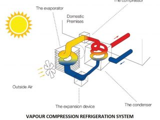 94abe 01 vapour compression refrigeration system refrigeration systems Thermal Thermal vapour compression refrigeration system