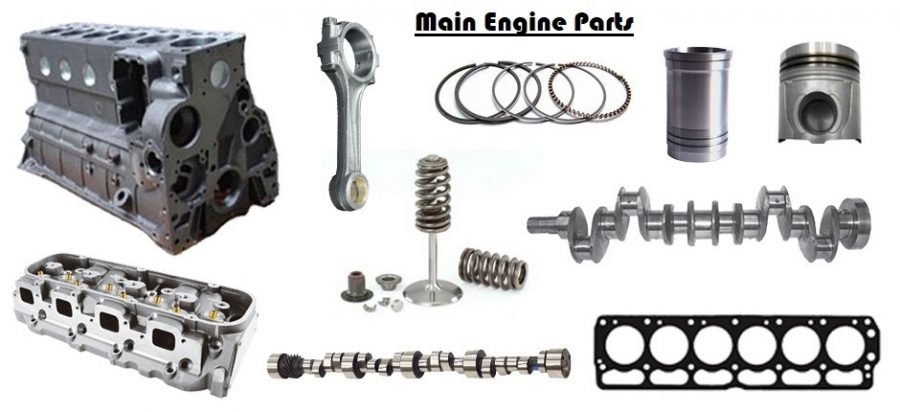 Engine Variable valve Actuating Mechanisms | Valve Train System and Components | Variable Valve Timing Technologies
