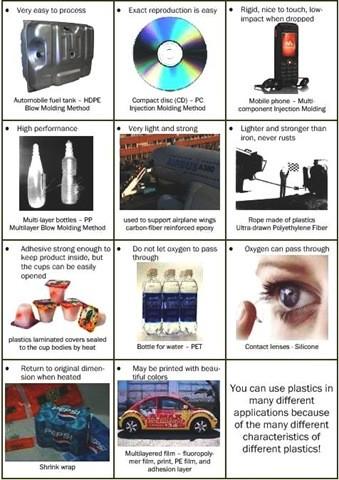01-plastics-characteristics of plastics-plastic parts-various plastic products