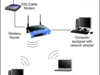 9e97d 01wapwirelessrouterwifinetworkwirelessnetworkwlan Interview Questions Interview Questions
