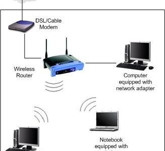 9e97d 01wapwirelessrouterwifinetworkwirelessnetworkwlan LAN Interview Questions
