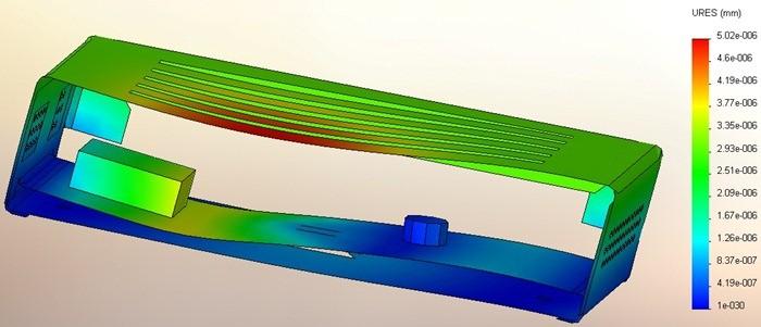 SolidWorks Simulation, Dynamic analysis, Random vibration analysis, Shock calculations