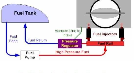 b1980 01 carburetor parts fuel feed system of carburetor engines Carburetor Fuel Feed System Automobile Engineering Carburetor fuel feed system