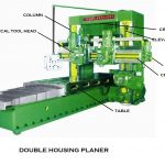 Planner Machine | Parts of a Planer Machine