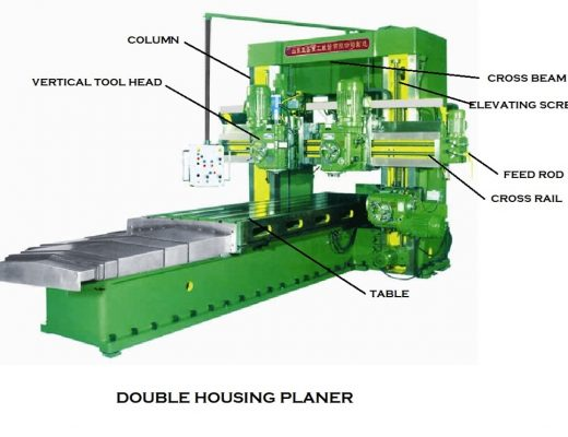 b488f 01 parts of double housing planner components of double housing planer components of planer machine Manufacturing Engineering Planner Machine
