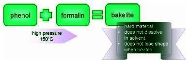 01-Reaction to produce plastics-plastic formation-industrial plastic manufacturing-plastic production methods