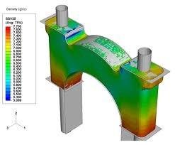 Design optimization, Weight reduction analysis, Optimization of design variables, sensitivity based optimization