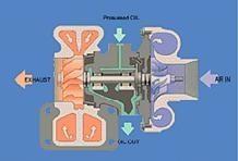 01-super charger schematic diagram